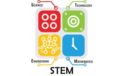 Robotics and STEM in Schools (one week course in Corfu)
